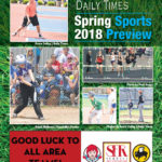 Portsmouth Spring Sports 2018 Preview